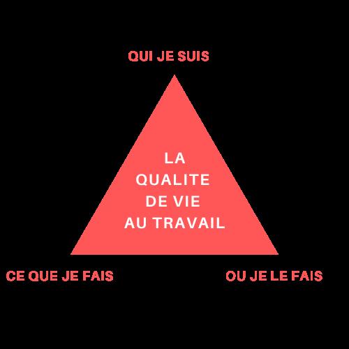 https://edith-stalter-coaching.fr/wp-content/uploads/2021/08/qualite-vie-travail-bordeaux-toulouse-montauban.png